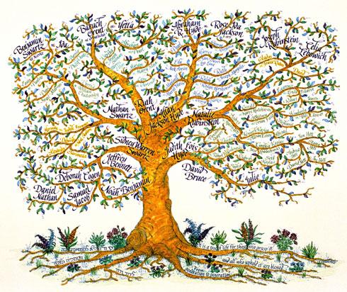 artistic family tree